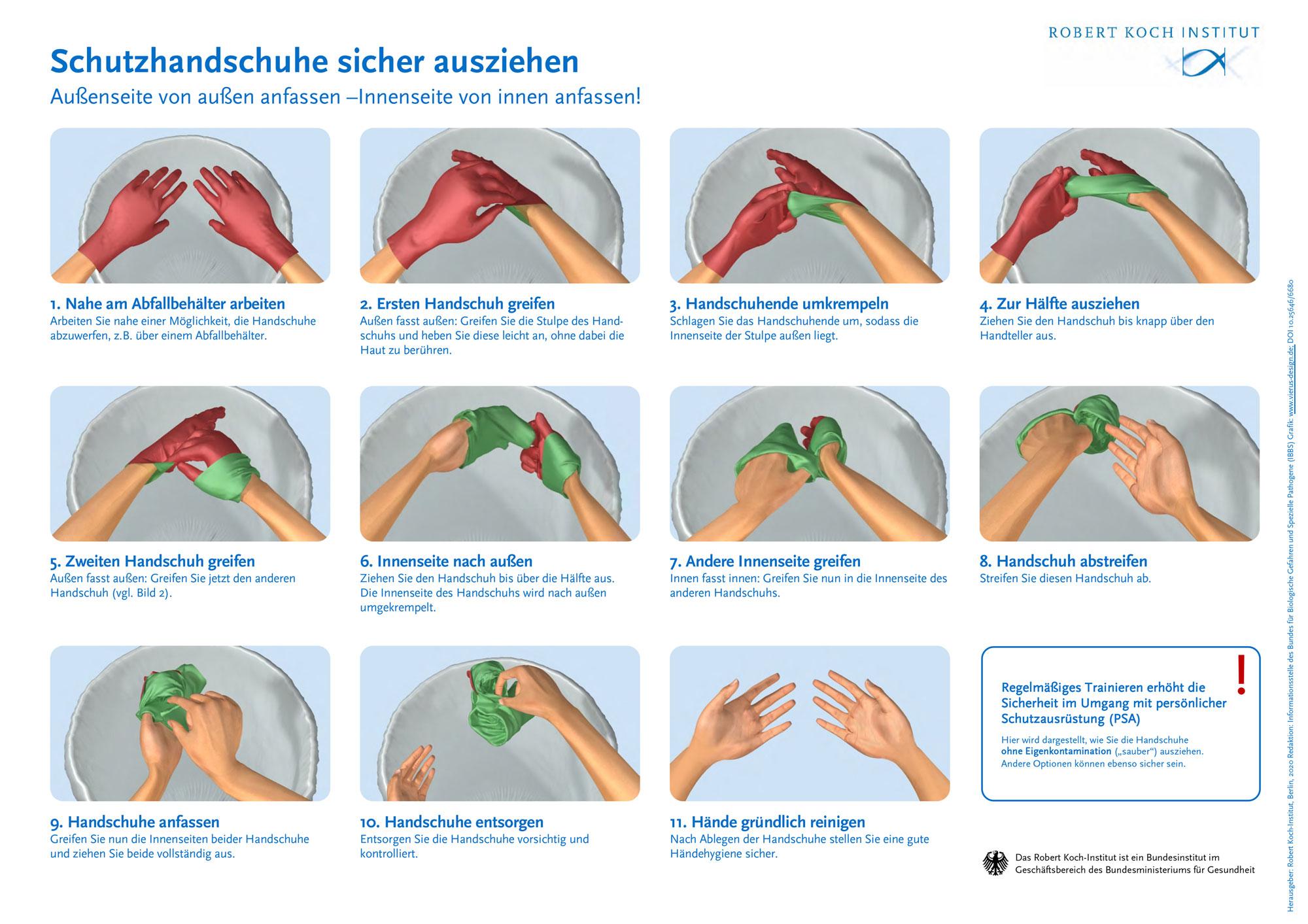 Handschuhe ablegen
